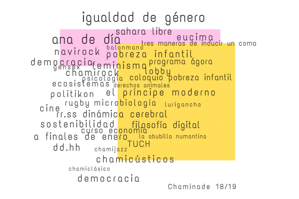 "img=""formacion-universidad_cmu-chaminade.png"" alt=""Curso2018/19"""